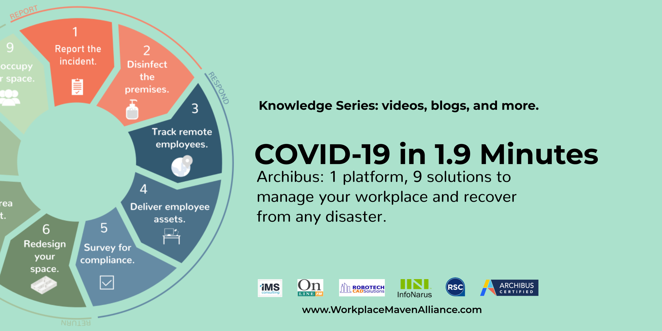 COVID-19 in 1.9 Minutes: the nine stages of how to track coronavirus in Archibus.