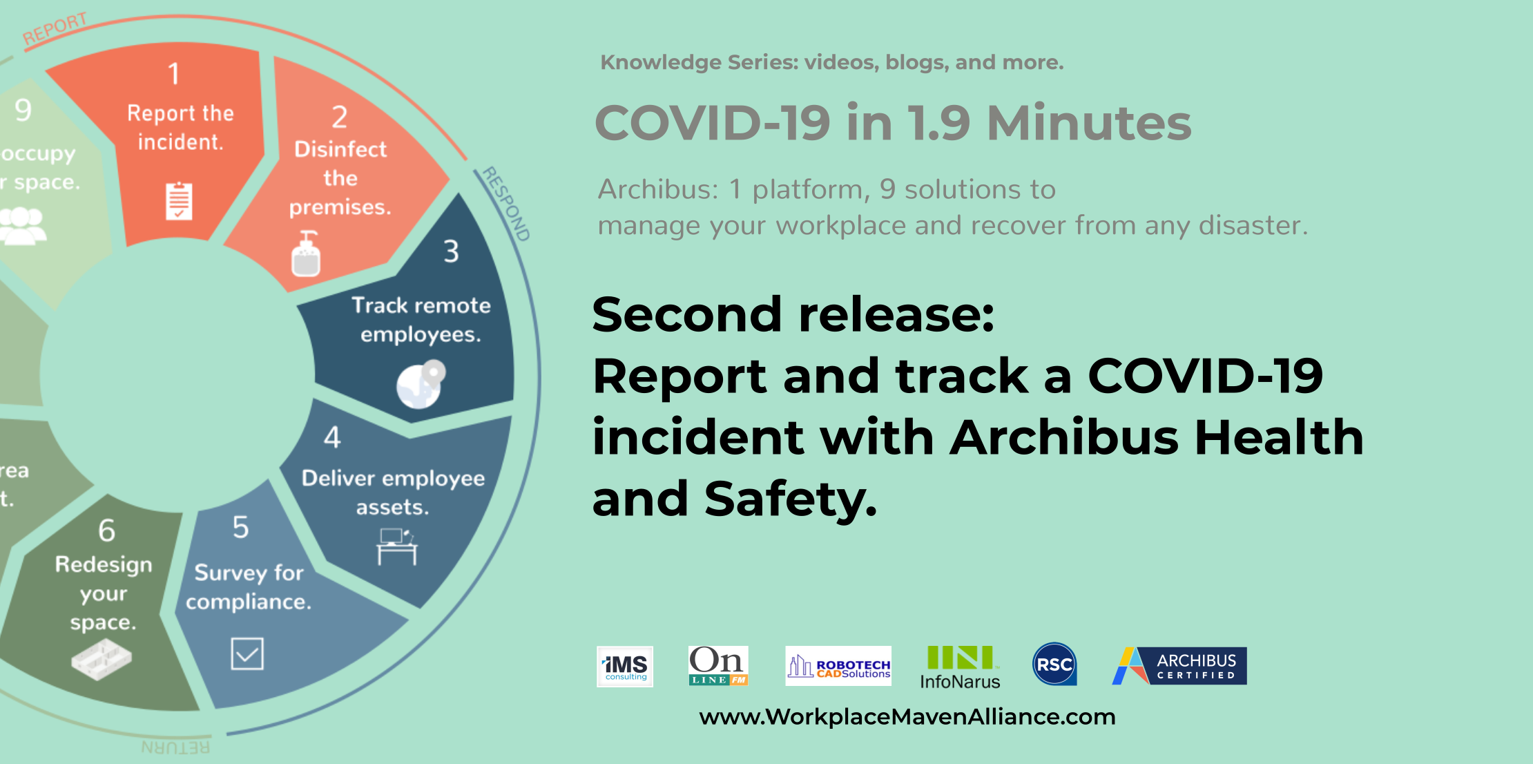 COVID-19 in 1.9 Minutes: how to track and contain incidents with Archibus Health and Safety