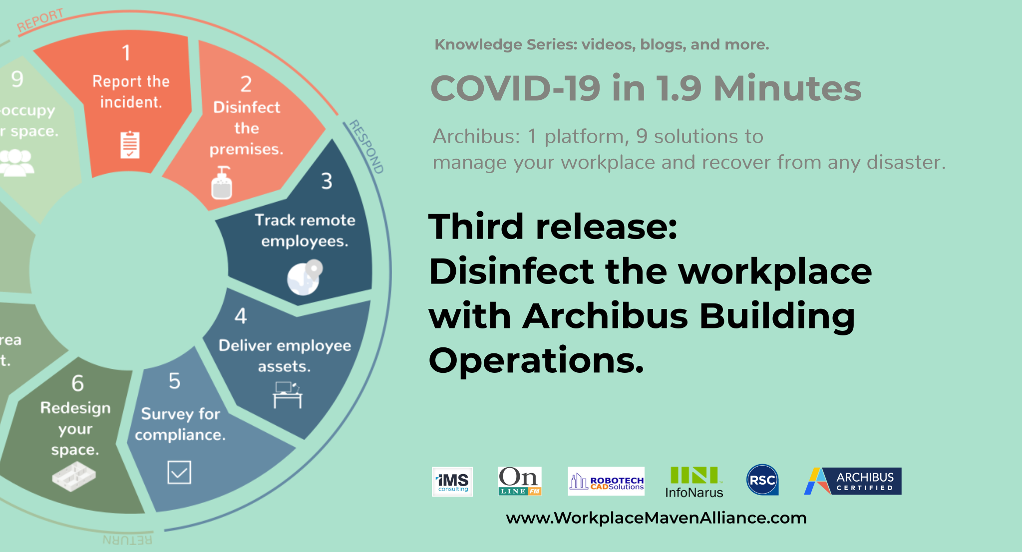 COVID-19 in 1.9 Minutes: Disinfect the workplace with Archibus Maintenance (Building Operations)